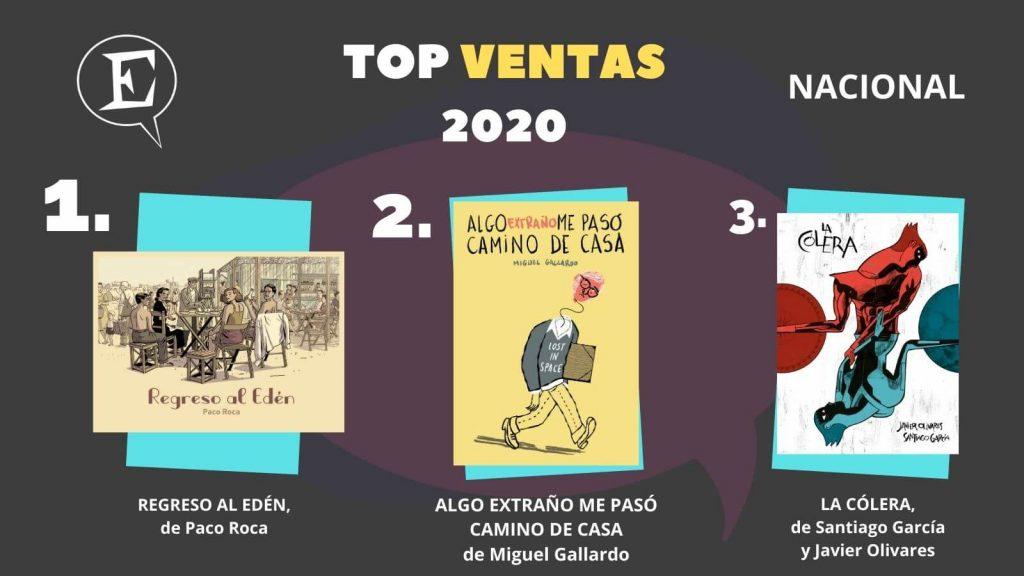 Cómics españoles más vendidos de 2020