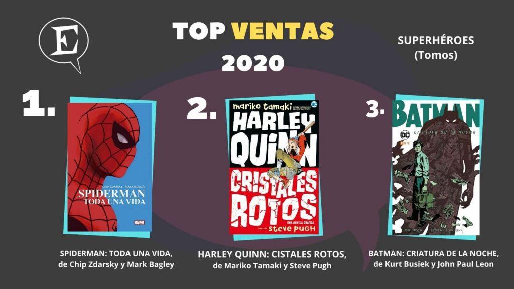 Top ventas cómics tomos superheroes