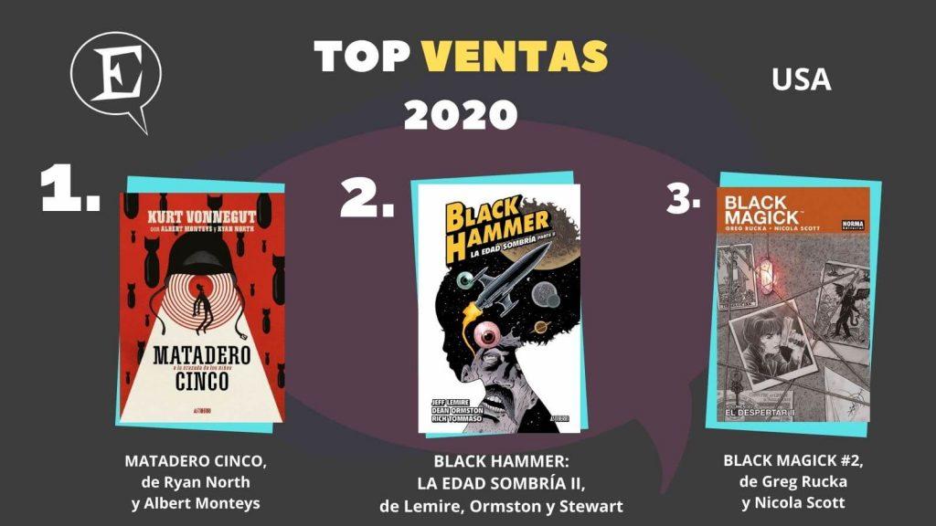 Comics USA más vendidos